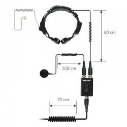 Laringófono Nauzer PLX-220